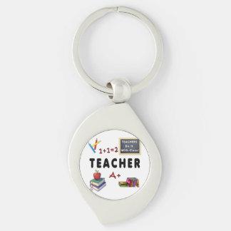 Los profesores lo hacen con la clase llaveros