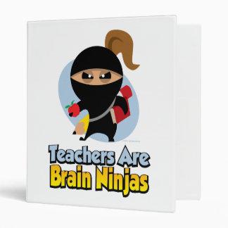 """Los profesores son cerebro Ninjas Carpeta 1"""""""