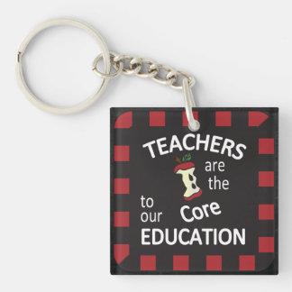 Los profesores son la base a nuestro llavero de la