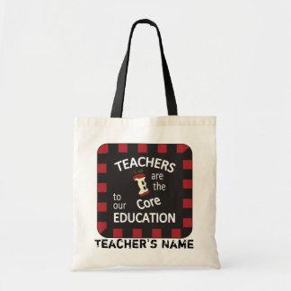 Los profesores son la base a nuestro nombre de la