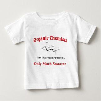 Los químicos orgánicos apenas tienen gusto de playeras