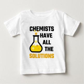 Los químicos tienen todas las soluciones playeras