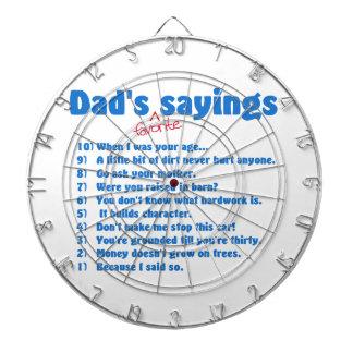 Los refranes preferidos del papá