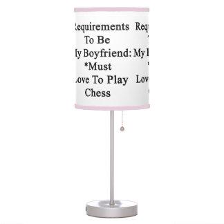 Los requisitos de ser mi novio deben amar jugar