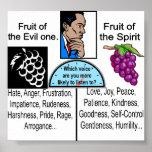 Los temas de la Sagrada Biblia Posters