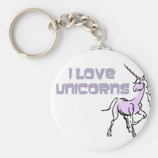 Los unicornios básicos de Keychain_ del botón añad Llaveros Personalizados