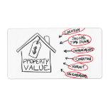 Los valores de una propiedad de los bienes raices  etiquetas de envío