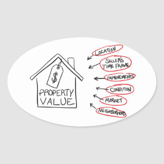 Los valores de una propiedad de los bienes raices pegatina oval