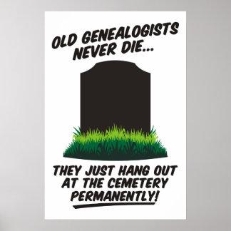 Los viejos Genealogists nunca mueren Impresiones