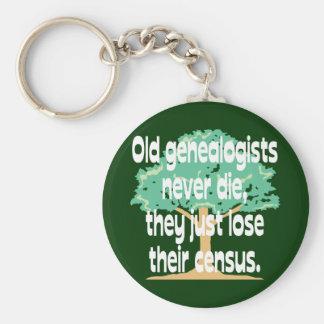 Los viejos Genealogists nunca mueren Llavero Redondo Tipo Pin