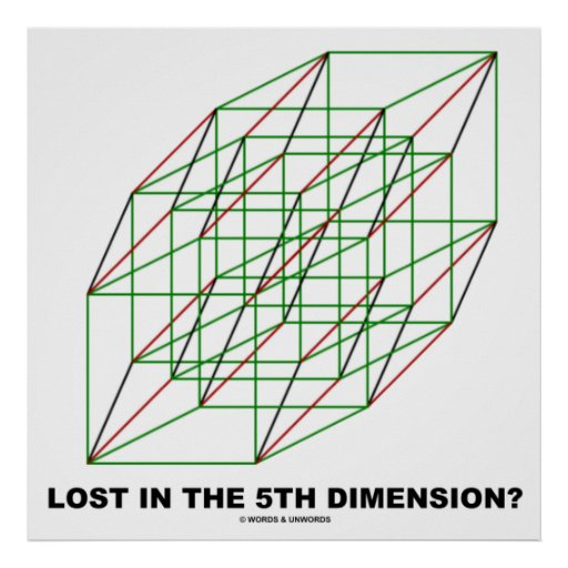 Lost In The Fifth Dimension? (Geometry Cube Humor) Poster ...