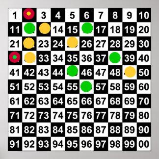 Lotería del juego de las predicciones de la loterí póster