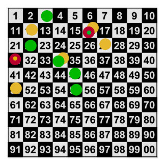 Lottery Predictions Game - Lottery / Roulette TAG Poster