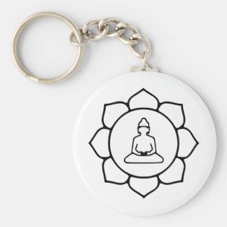 Lotus Buddha Keychain