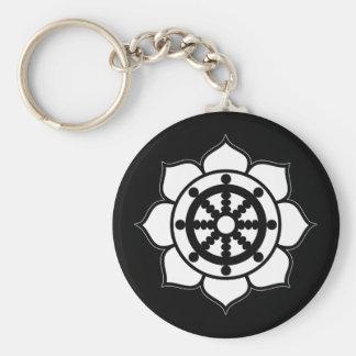 Lotus Flower Dharma Wheel Keychain