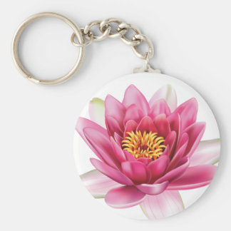 Lotus Flower Keychain