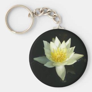 Lotus Flower/Waterlily Key Chains