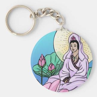 Lotus Keychain
