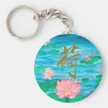 Lotus Keychains