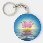 Lotus Reflection Basic Round Button Keychain