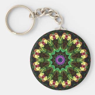 Lotus tropical llavero personalizado