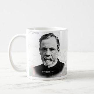 Louis Pasteur Historical Mug