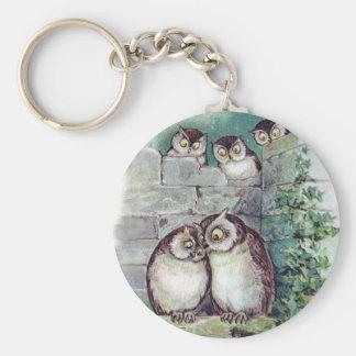Louis Wain - An Owl Romance Basic Round Button Keychain