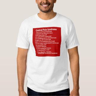 Louise Mowder defines CPS T Shirt