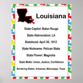 Louisiana Information Educational Poster