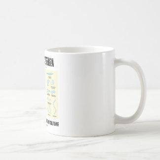Love Bacteria Prolific Distributors Of Culture Coffee Mug
