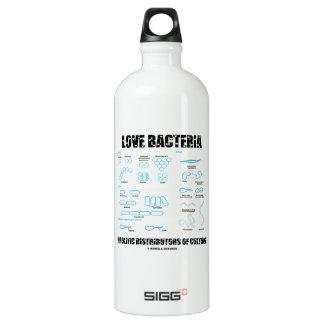 Love Bacteria Prolific Distributors Of Culture SIGG Traveler 1.0L Water Bottle
