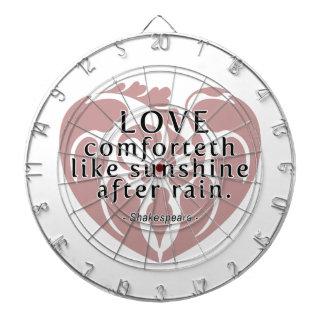 Love Comforteth Like Sunshine - Shakespeare Quote Dartboard With Darts