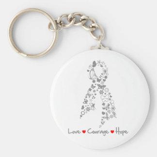 Love Courage Hope Butterfly - Brain Cancer Basic Round Button Keychain