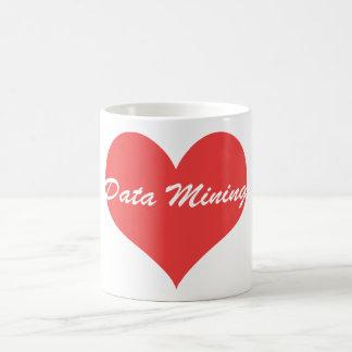 Love Data Mining Mug