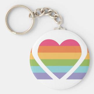 Love Diversity Basic Round Button Keychain