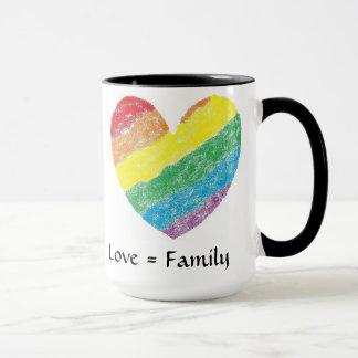 love = Family mug