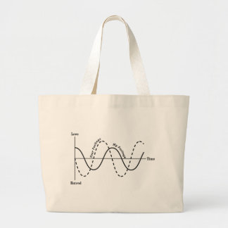 Love Hatred Large Tote Bag