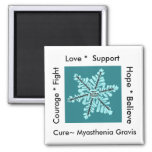 Love/ Hope/ Fight / Cure - Myasthenia Awareness 2 Inch Square Magnet