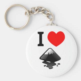 Love Inkscape? Show it! Keychain