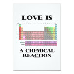 """Love Is A Chemical Reaction (Periodic Table) 5"""" X 7"""" Invitation Card"""