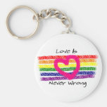 Love Is Never Wrong Key Chains