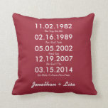 Love Key Dates Pillow