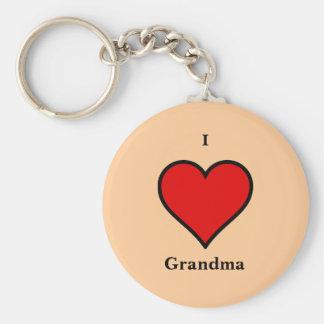 Love_Keychain2 (Personalize) Basic Round Button Keychain