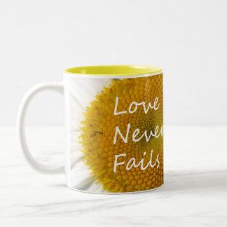 Love Never Fails Daisy 1 Corinthians 13 Two-Tone Coffee Mug