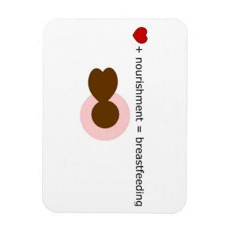 Love+Nourishment=Breastfeeding Rectangular Photo Magnet