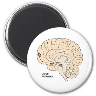 Love Pathway: Love in the Brain 2 Inch Round Magnet