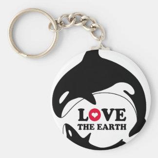 LOVE THE EARTH KEY CHAIN