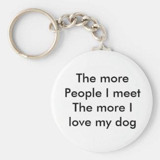 love thou pet basic round button keychain
