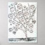 Love Tree Poster