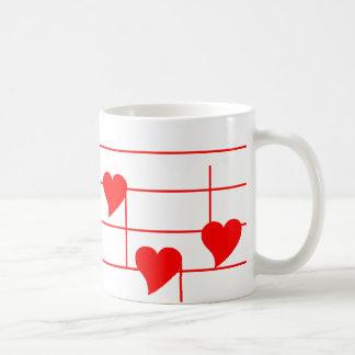 Love'n Notes Coffee Mugs